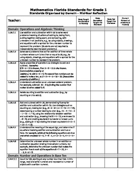 MAFS Standard Based Report Card Tracking Sheet First Grade