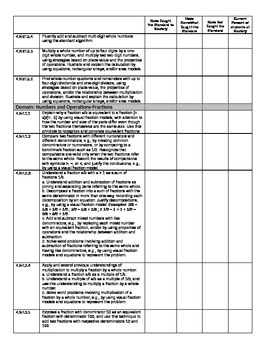 MAFS Standard Based Report Card Tracking Sheet-Fourth Grade