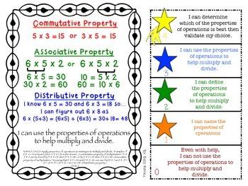 MAFS FLA THIRD GRADE Math Learning Goals with 2 SETS of RUBRICS & DOK Levels