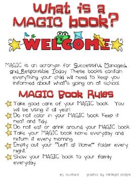 MAGIC Communication Packet