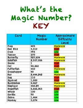 MAGIC NUMBER: Base Ten, Values, Rounding, Estimation, Computation