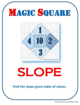 MAGIC SQUARE - Find the slope from a table of values