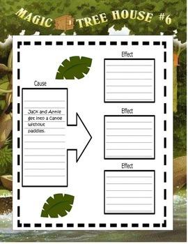 MAGIC TREE HOUSE #6 Afternoon on the Amazon ELA Novel Study Guide