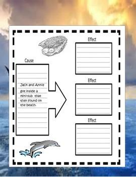 MAGIC TREE HOUSE #9 Dolphins at Daybreak ELA Novel Reading Study Guide