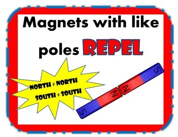 MAGNETISM BULLETIN BOARD SET  (Color-coded)
