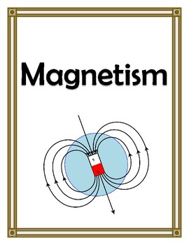 MAGNETISM GUIDED NOTES