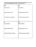MAIN Causes of WWI Round Robin Activity