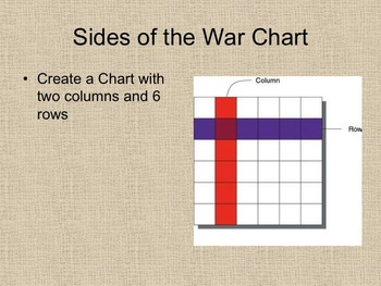 M.A.I.N. Causes of World War I PPT and Foldable