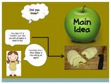 MAIN IDEA UNIT  LESSON (common core aligned)