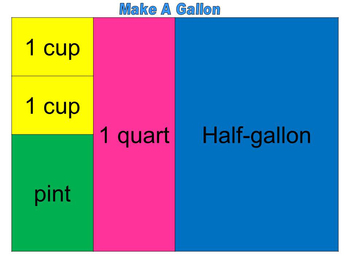 GALLON - Liquid Capacity Conversion Math Game - Elementary Measurement