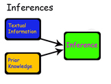 MAKING INFERENCES USING CLOSE READING: NARRATIVE FICTION 4TH-6TH GRADES