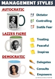 MANAGEMENT STYLES - POSTER