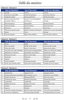 MANDALAS   Volume 6 - Volumen 6