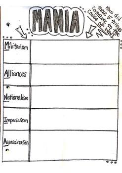 MANIA Graphic Organizer Doodle Notes