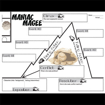 MANIAC MAGEE Plot Chart Organizer Diagram Arc (by Spinelli) - Freytag's Pyramid