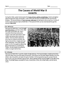 MANIATTA Causes of WWII