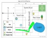 MAP Bundle: Compass Rose, Legend, Grid, Key, Community Map