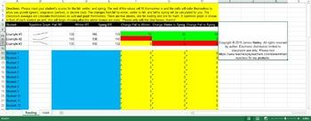 MAP Classroom Graphs **Editable**