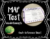 MAP Concepts/Vocabulary Reference Sheet
