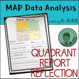 MAP Data Analysis Quadrant Report Reflection