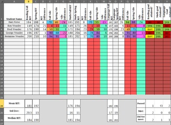 MAP Data Organizer