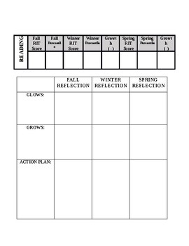MAP Data Reflection Form
