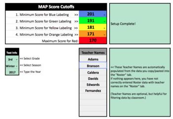 MAP Data Reports for Interventions (Grade-Level)