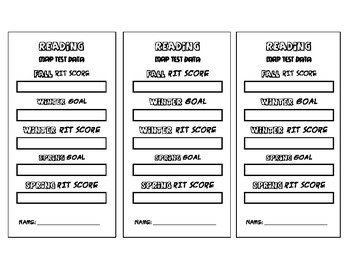 MAP Data and Goal setting bookmarks
