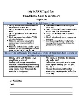 MAP Goal Foundational - Vocabulary 181-190