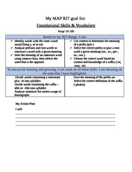 MAP Goal Foundational - Vocabulary 191-200