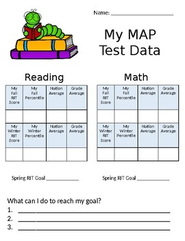 MAP Goal/Growth Tracker