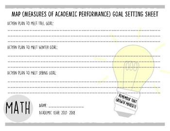 MAP Goal Setting