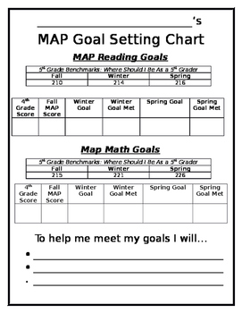 MAP Goal Setting Sheet for Students
