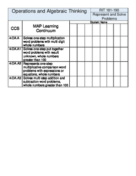 MAP Learning Continuum Checklist