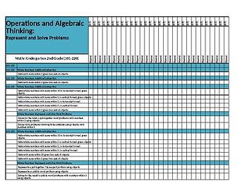 MAP NWEA Math Standards Tracker
