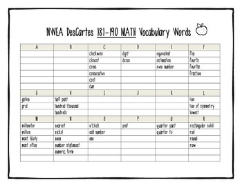 NWEA MAP TEST Vocabulary Word Walls ALL RIT Ranges (Reading, Language, & Math)
