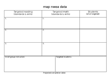 MAP (NWEA) Worksheet for Teachers to Target Instruction