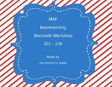 MAP Representing Decimals Workshop - Descarte Aligned