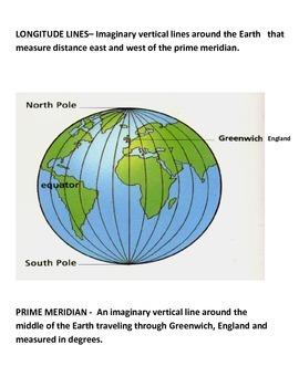 MAP SKILLS (GRADES 3 - 5)