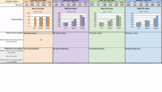 MAP Score Tracker for Students (with Charts, Reflections,