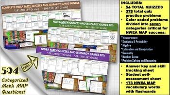 NWEA MAP Prep Math 3rd-8th Grade Bundle