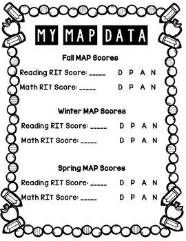 MAP Test Data Tracker
