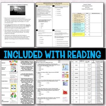 MAP Test READING and MATH NWEA Bundle (ALL RIT Quizzes and Games) School License