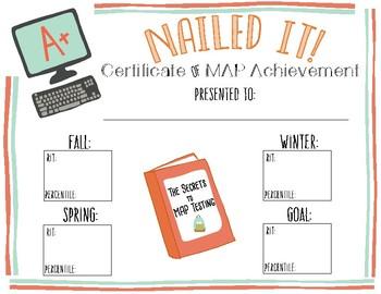 MAP Testing Certificate