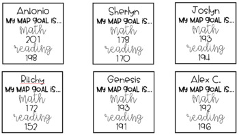 MAP Testing Goal Cards
