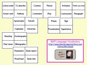 MAP test Language vocabulary