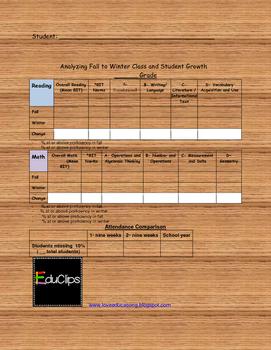 MAPP Data Analysis Student Record