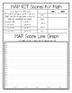 MAPS Data Recording Sheet for Students *All Subjects