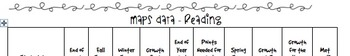MAPS Data for Teacher Binder