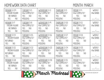 MARCH Homework Chart FREEBIE!